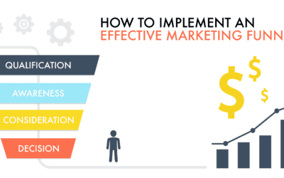 How To Design a Digital Marketing Funnel